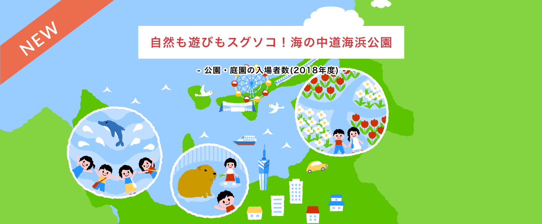 You can enjoy nature close by! Uminonakamichi Seaside Park - Number of visitors to parks and gardens in Japan (2019) -
